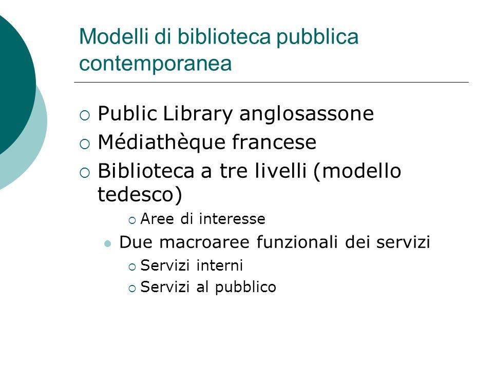 Modelli di biblioteca pubblica contemporanea Public Library anglosassone Médiathèque francese Biblioteca a tre livelli (modello tedesco) Aree di inter