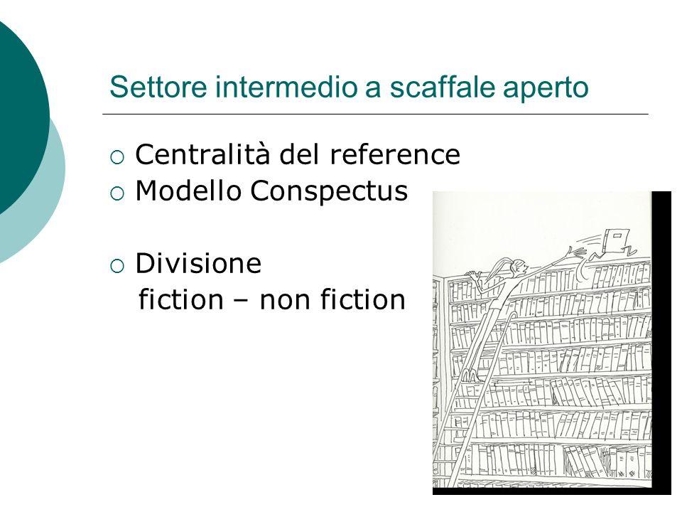 Settore intermedio a scaffale aperto Centralità del reference Modello Conspectus Divisione fiction – non fiction