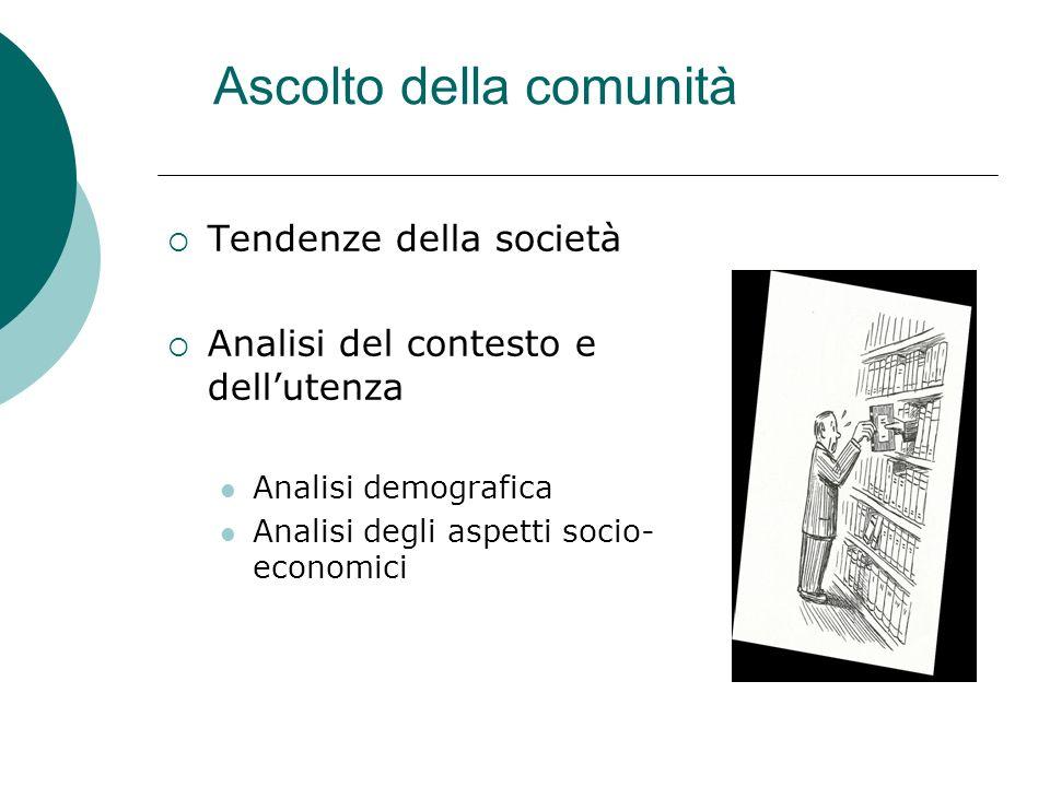 Ascolto della comunità Tendenze della società Analisi del contesto e dellutenza Analisi demografica Analisi degli aspetti socio- economici
