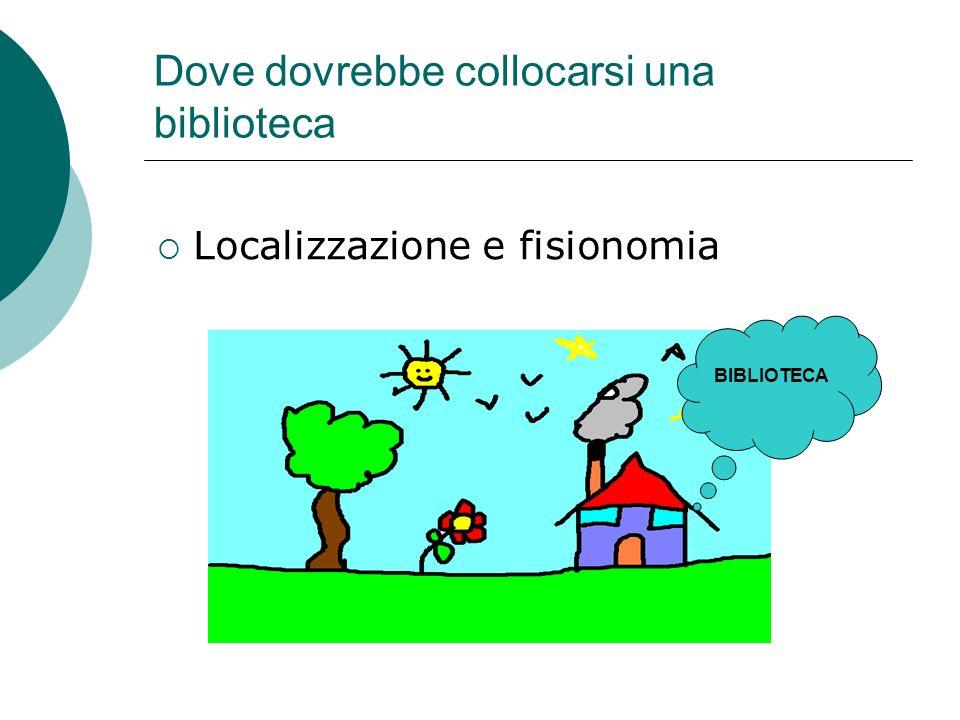 Dove dovrebbe collocarsi una biblioteca Localizzazione e fisionomia BIBLIOTECA