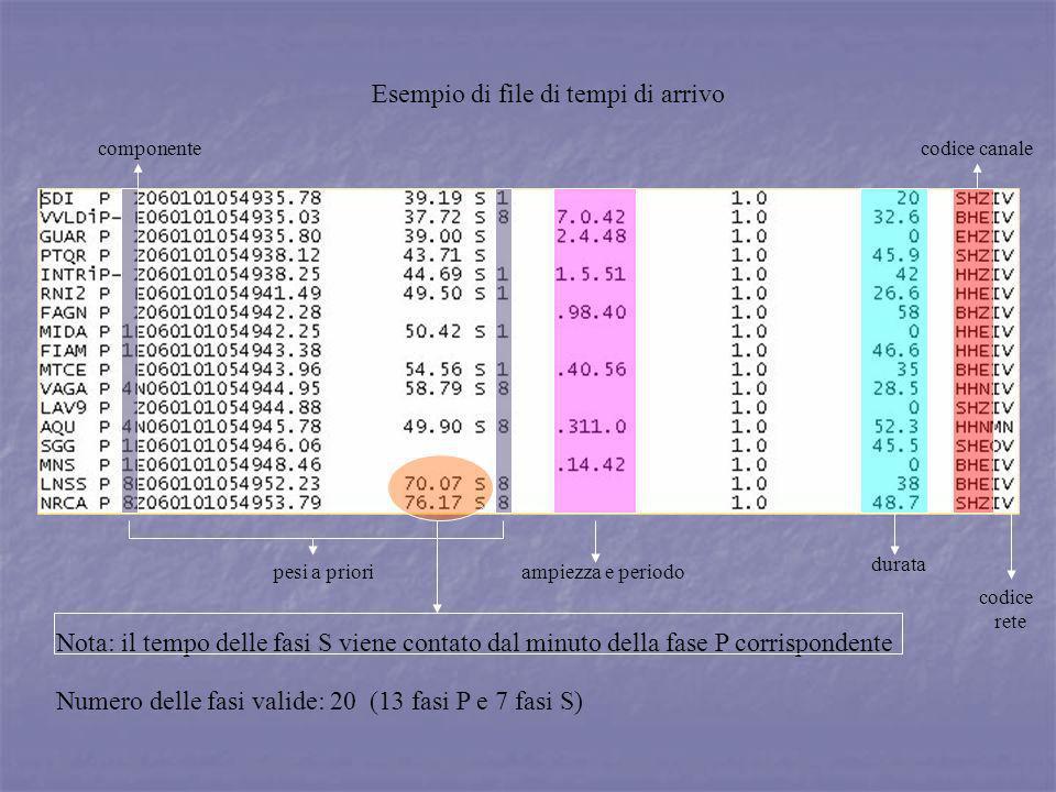 Esempio di file di tempi di arrivo pesi a prioriampiezza e periodo durata codice canale codice rete Numero delle fasi valide: 20 (13 fasi P e 7 fasi S