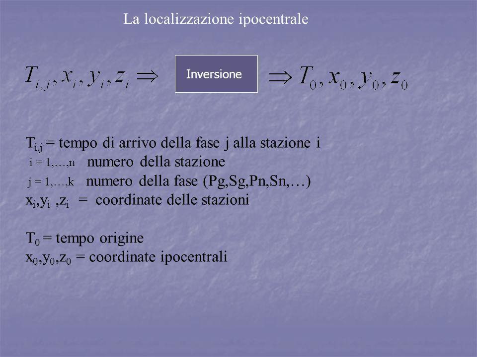 Inversione T i,j = tempo di arrivo della fase j alla stazione i i = 1,…,n numero della stazione j = 1,…,k numero della fase (Pg,Sg,Pn,Sn,…) x i,y i,z