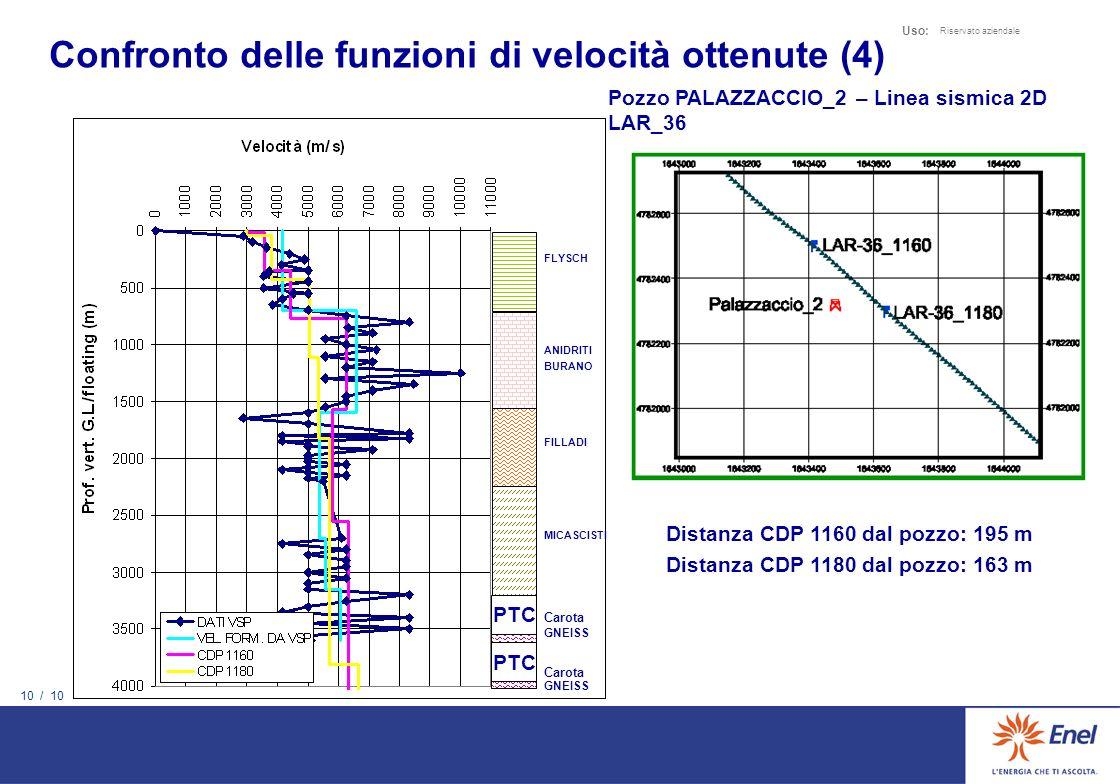 9 / 10 Uso: Riservato aziendale Pozzo CHIUSDINO_4 – Linea sismica 2D LAR_45 SCAGLIE TETTONICHE FILLADI ROCCE TERMOMET. ROCCE INTRUSIVE Distanza CDP 36