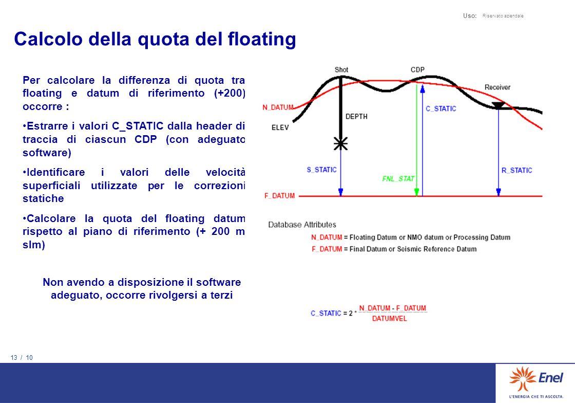 12 / 10 Uso: Riservato aziendale Le analisi di velocità sono riferite al floating datum Il floating datum è una superficie che si utilizza nel process