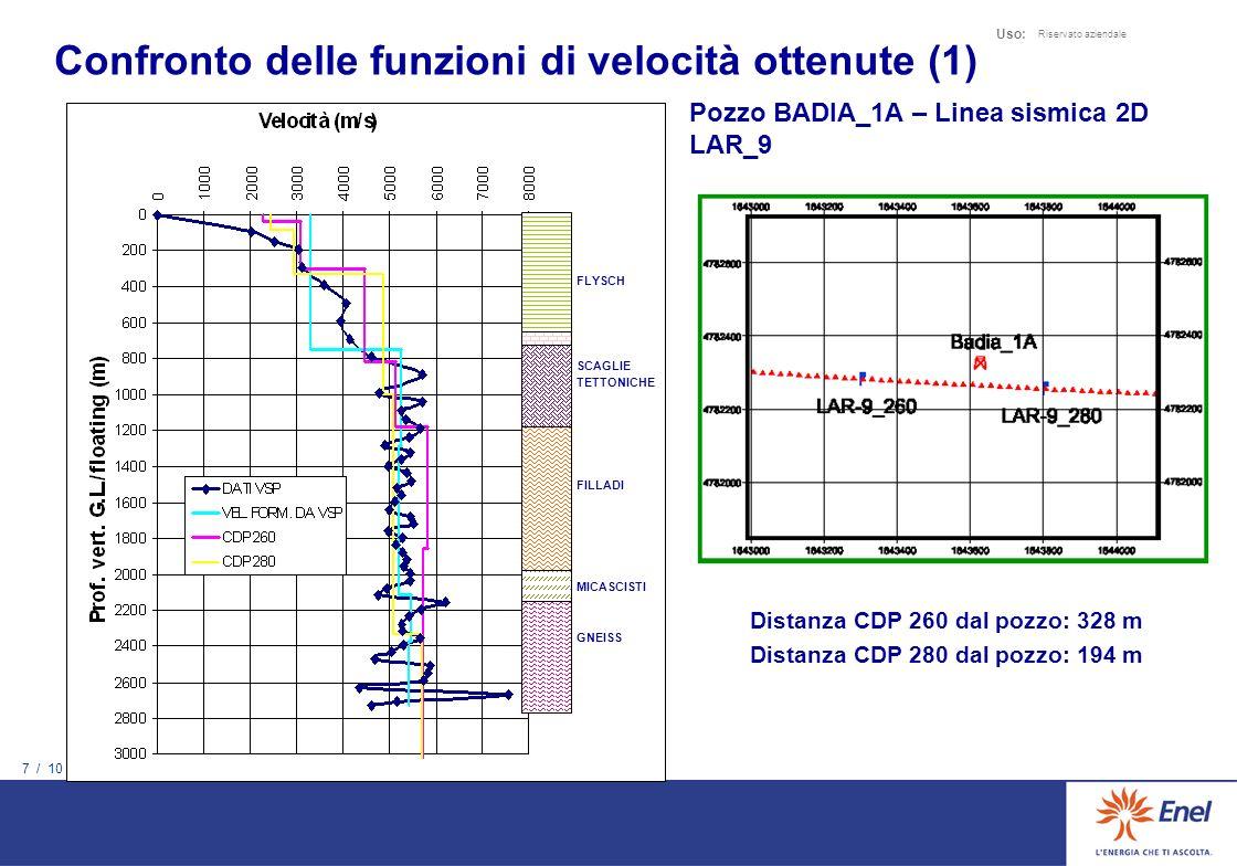 6 / 10 Uso: Riservato aziendale Identificati i pozzi con VSP in prossimità di linee sismiche e selezionati quelli in cui il rilievo ha raggiunto la pr