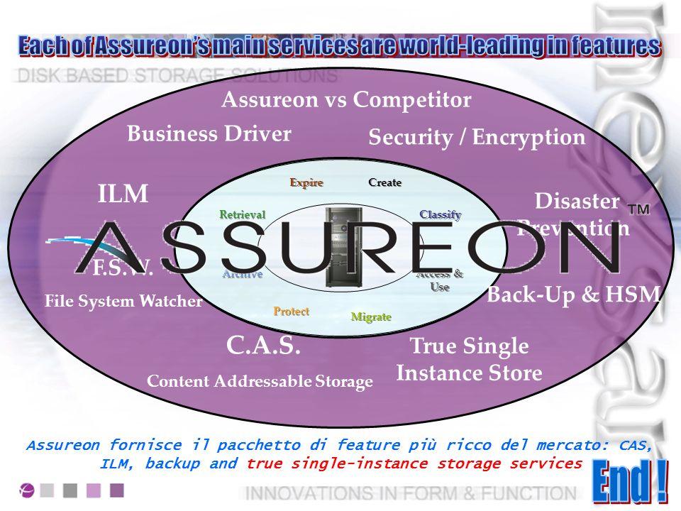 MAI più multiple copie dello stesso FILE Riduzione del traffico di rete Riduzione Off-Site Bandwidth per Disaster Prevention Incremento nellottimizzazione dello STORAGE !!
