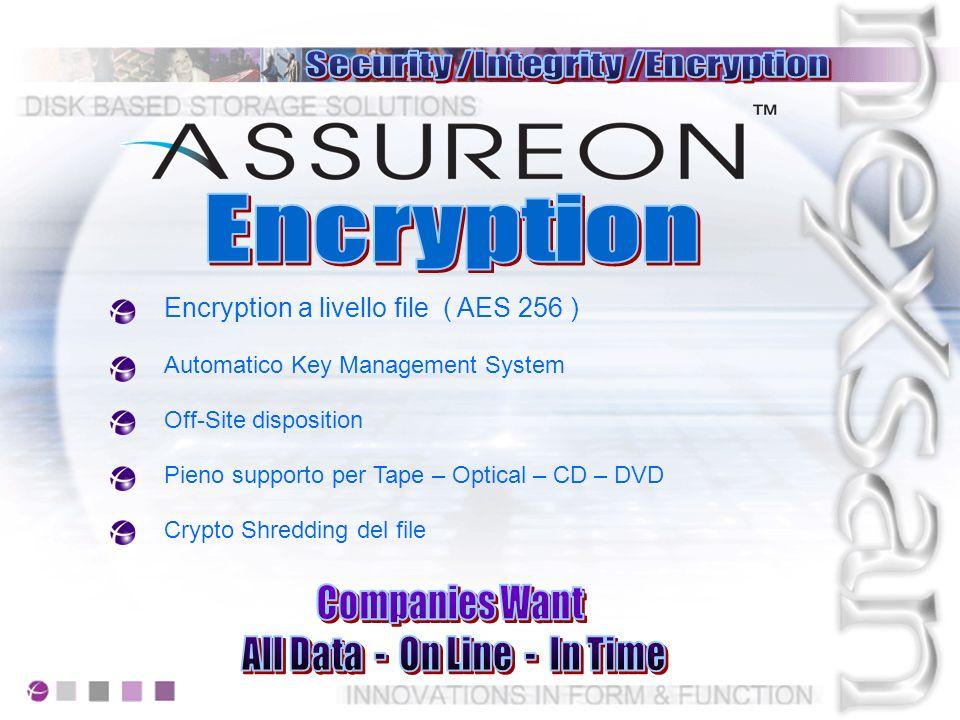 Active Directory Aziendale: Group Policy, LDap……… Assureon permette di utilizzare gli utenti definiti nellactive directory aziendale per definire le politiche di accesso ad Assureon