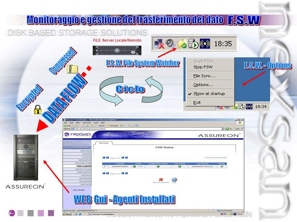 Il FSW è lagente EYE che permette alla soluzione Assureon di monitorare i File System oggetto delle politiche ILM.