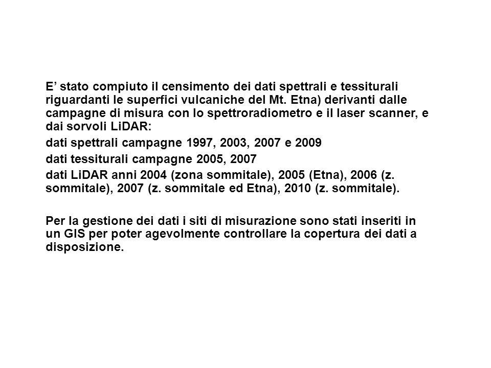 E stato compiuto il censimento dei dati spettrali e tessiturali riguardanti le superfici vulcaniche del Mt.