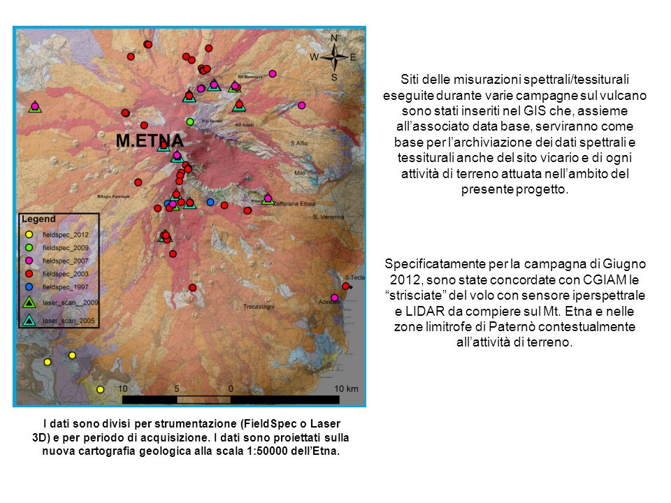 Siti delle misurazioni spettrali/tessiturali eseguite durante varie campagne sul vulcano sono stati inseriti nel GIS che, assieme allassociato data base, serviranno come base per larchiviazione dei dati spettrali e tessiturali anche del sito vicario e di ogni attività di terreno attuata nellambito del presente progetto.