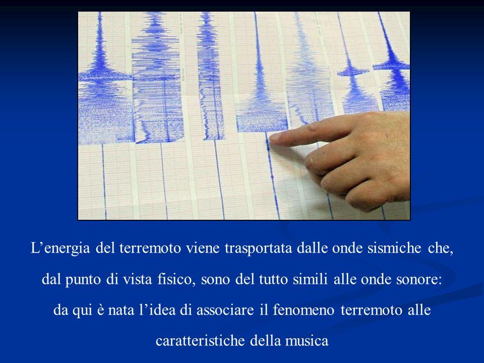 Lenergia del terremoto viene trasportata dalle onde sismiche che, dal punto di vista fisico, sono del tutto simili alle onde sonore: da qui è nata lid