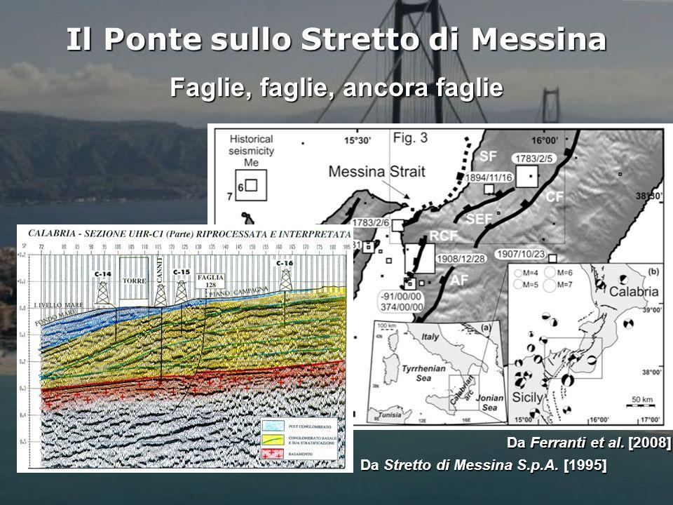 Istituto Nazionale di Geofisica e Vulcanologia Il Ponte sullo Stretto di Messina Da Ferranti et al.