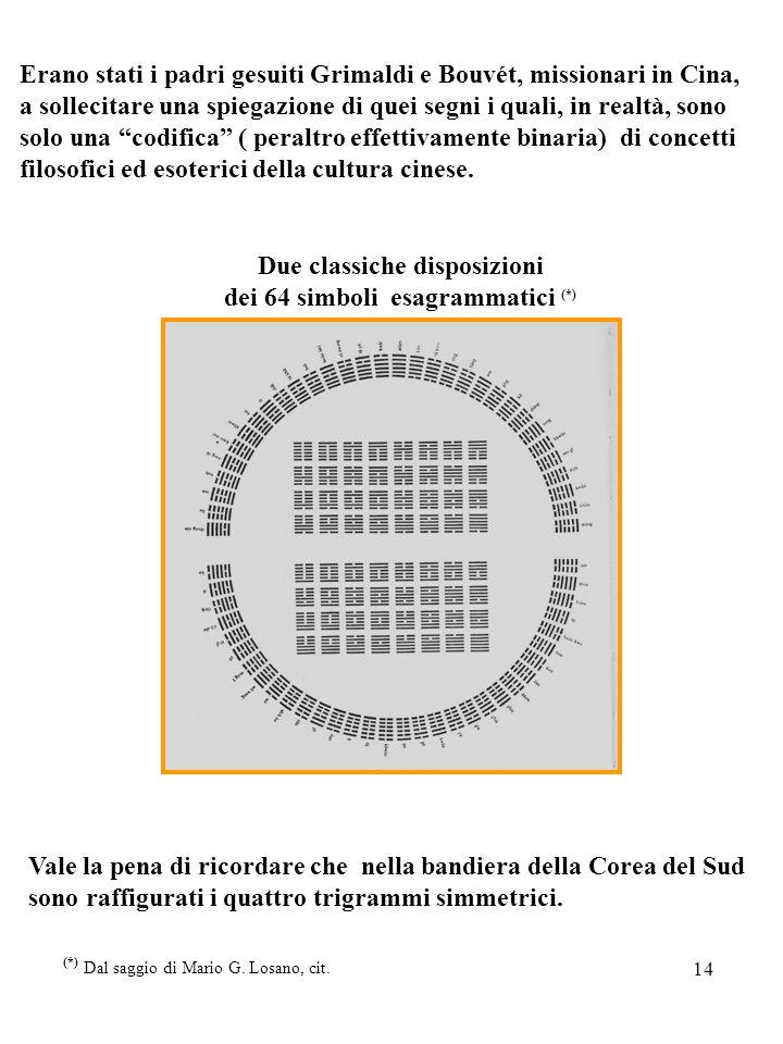 14 Due classiche disposizioni dei 64 simboli esagrammatici (*) (*) Dal saggio di Mario G. Losano, cit. Erano stati i padri gesuiti Grimaldi e Bouvét,