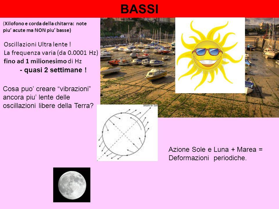 BASSI Azione Sole e Luna + Marea = Deformazioni periodiche. Se invece consideriamo la Terra perfettamente rigida essa subisce comunque le onde gravita