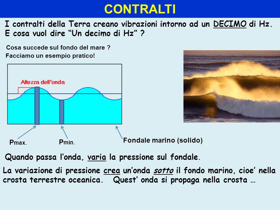 I contralti della Terra creano vibrazioni intorno ad un DECIMO di Hz. E cosa vuol dire Un decimo di Hz ? La variazione di pressione crea unonda sotto