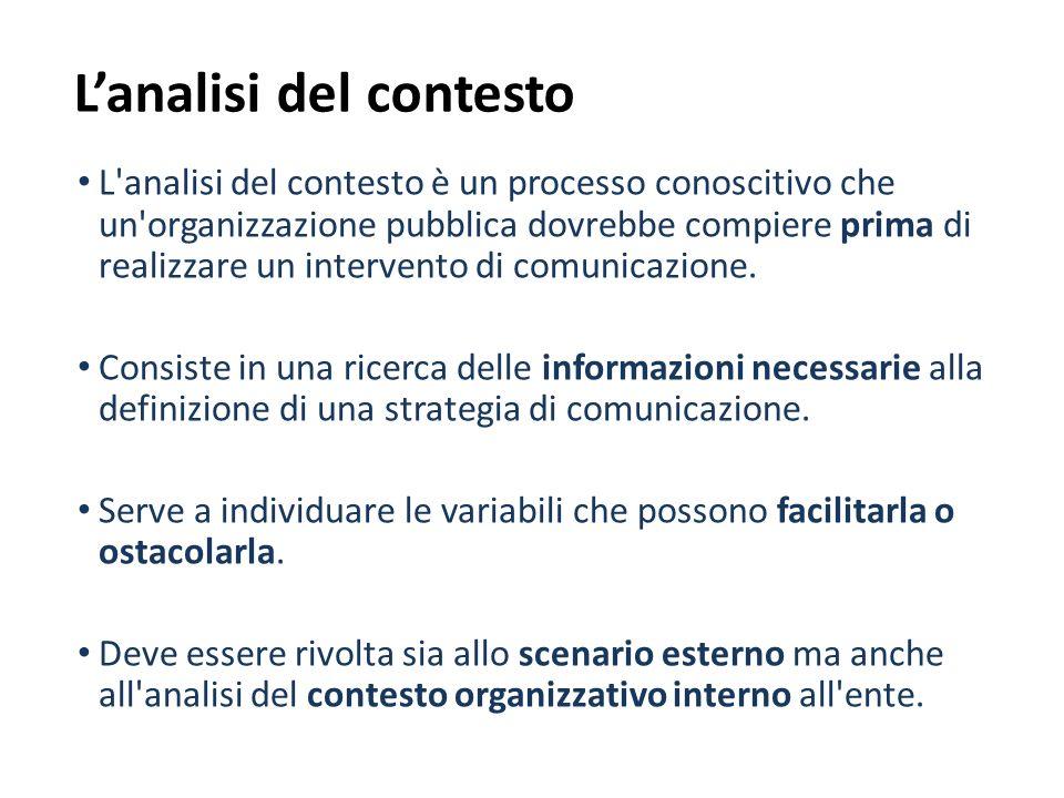 Lanalisi del contesto L'analisi del contesto è un processo conoscitivo che un'organizzazione pubblica dovrebbe compiere prima di realizzare un interve
