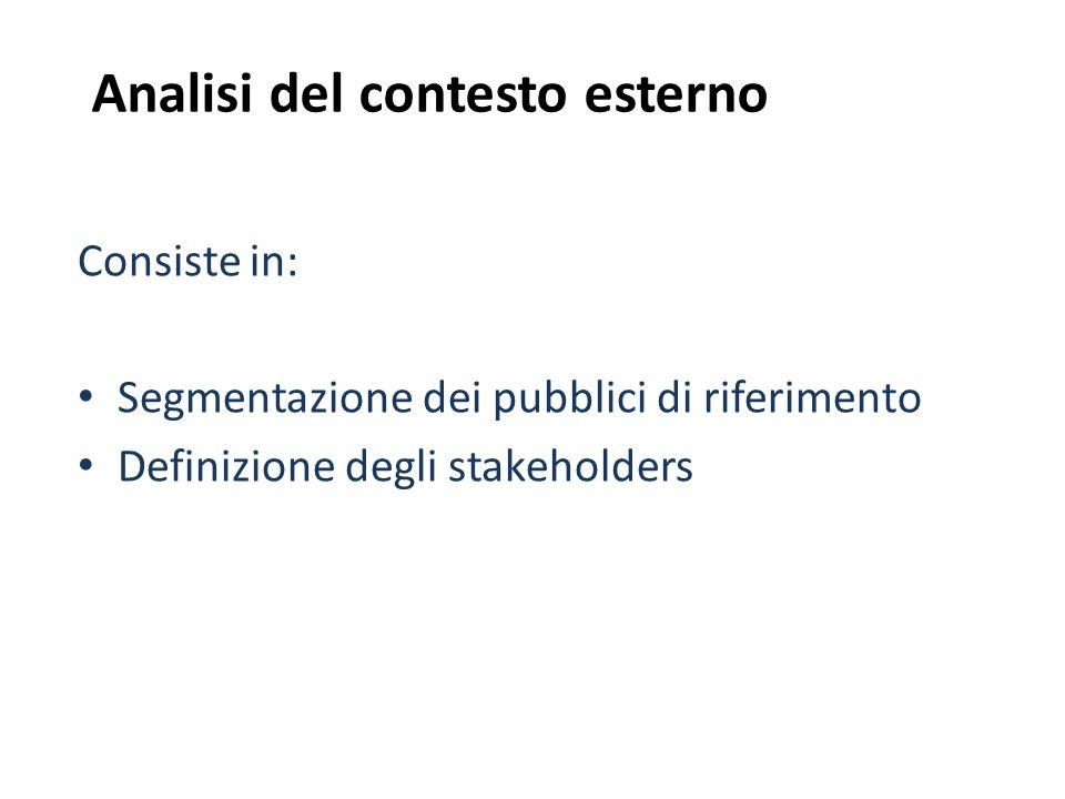 Consiste in: Segmentazione dei pubblici di riferimento Definizione degli stakeholders Analisi del contesto esterno