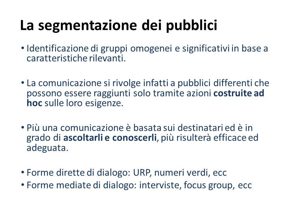 La segmentazione dei pubblici Identificazione di gruppi omogenei e significativi in base a caratteristiche rilevanti. La comunicazione si rivolge infa