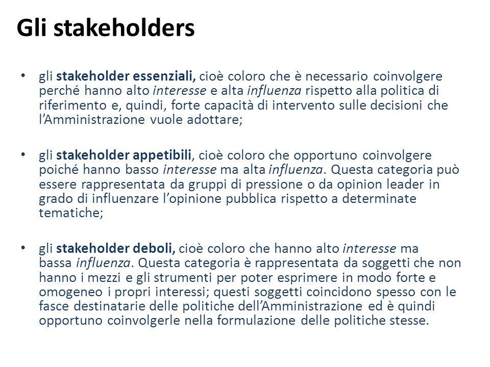 Gli stakeholders gli stakeholder essenziali, cioè coloro che è necessario coinvolgere perché hanno alto interesse e alta influenza rispetto alla polit