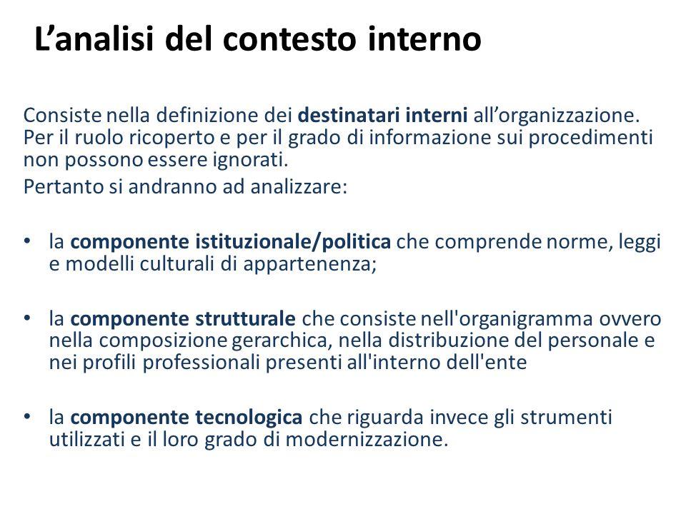 Lanalisi del contesto interno Consiste nella definizione dei destinatari interni allorganizzazione. Per il ruolo ricoperto e per il grado di informazi