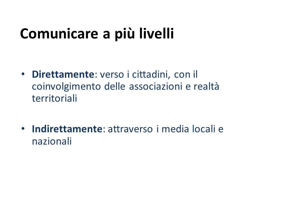 Comunicare a più livelli Direttamente: verso i cittadini, con il coinvolgimento delle associazioni e realtà territoriali Indirettamente: attraverso i