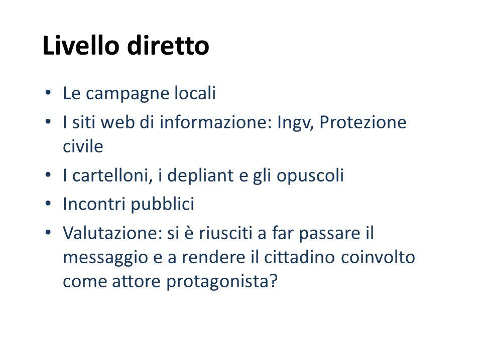 Livello diretto Le campagne locali I siti web di informazione: Ingv, Protezione civile I cartelloni, i depliant e gli opuscoli Incontri pubblici Valut