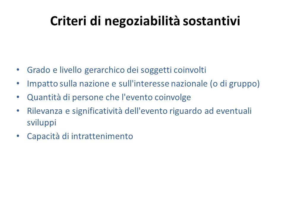 Criteri di negoziabilità sostantivi Grado e livello gerarchico dei soggetti coinvolti Impatto sulla nazione e sull'interesse nazionale (o di gruppo) Q