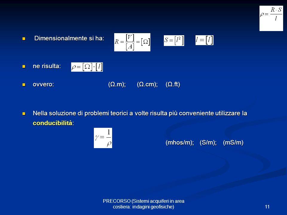 11 PRECORSO (Sistemi acquiferi in area costiera: indagini geofisiche) D Dimensionalmente si ha: ne risulta: ovvero:(Ω.m);(Ω.cm);(Ω.ft) Nella soluzione