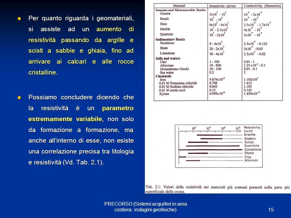 15 PRECORSO (Sistemi acquiferi in area costiera: indagini geofisiche) Per quanto riguarda i geomateriali, si assiste ad un aumento di resistività pass