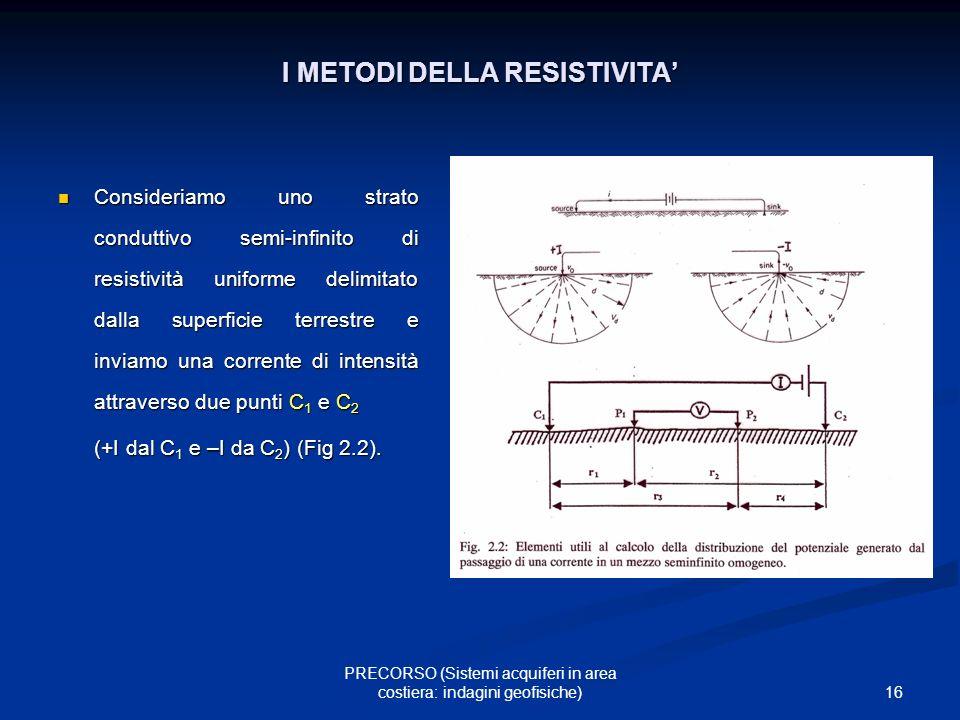 16 PRECORSO (Sistemi acquiferi in area costiera: indagini geofisiche) I METODI DELLA RESISTIVITA Consideriamo uno strato conduttivo semi-infinito di r