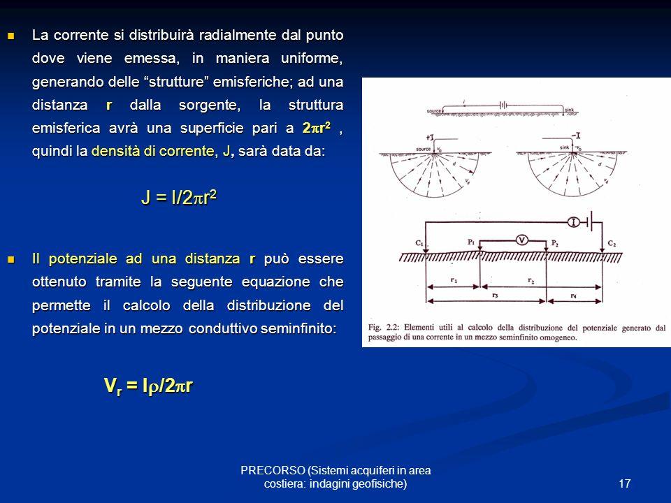 17 PRECORSO (Sistemi acquiferi in area costiera: indagini geofisiche) La corrente si distribuirà radialmente dal punto dove viene emessa, in maniera u