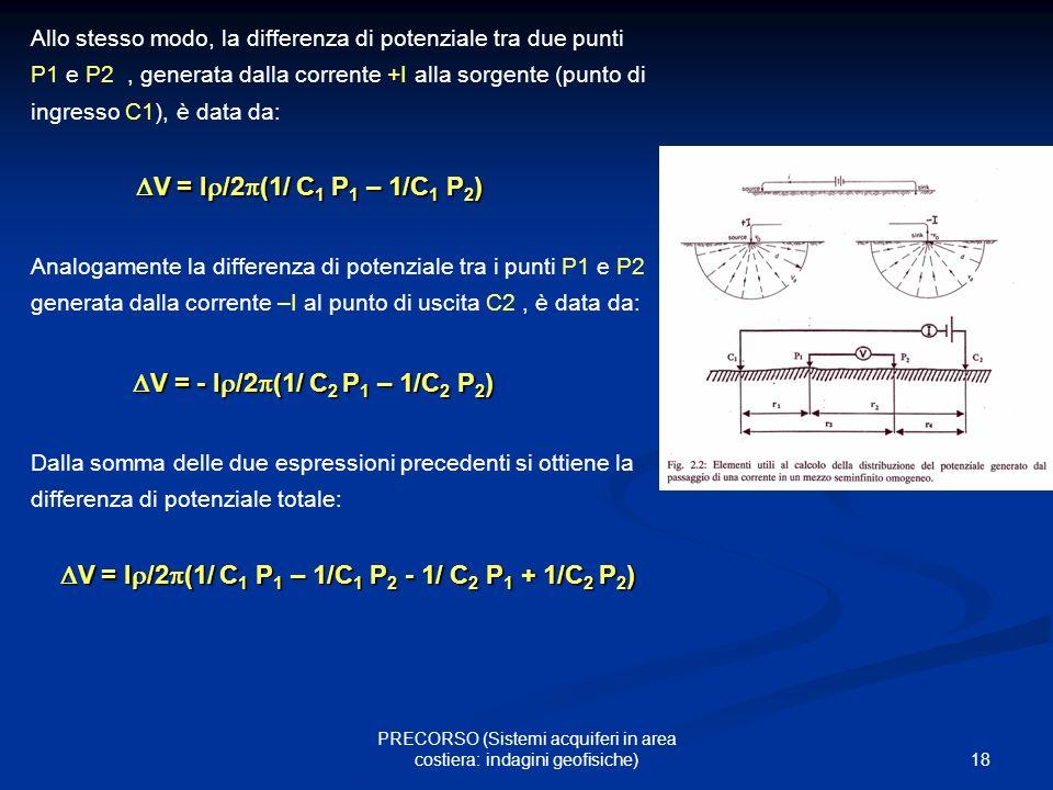 18 PRECORSO (Sistemi acquiferi in area costiera: indagini geofisiche) Allo stesso modo, la differenza di potenziale tra due punti P1 e P2, generata da