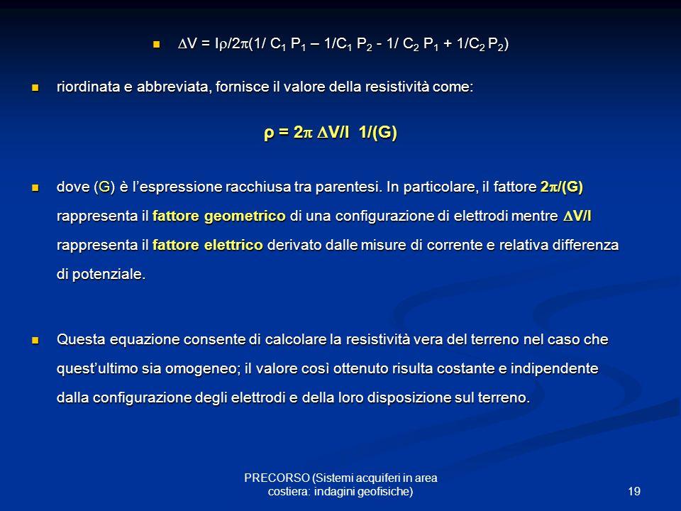 19 PRECORSO (Sistemi acquiferi in area costiera: indagini geofisiche) V = I /2 (1/ C 1 P 1 – 1/C 1 P 2 - 1/ C 2 P 1 + 1/C 2 P 2 ) V = I /2 (1/ C 1 P 1