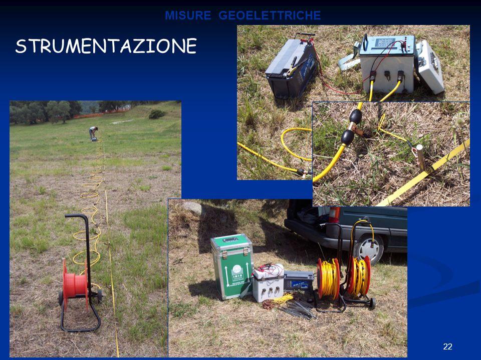 PRECORSO (Sistemi acquiferi in area costiera: indagini geofisiche) 22 MISURE GEOELETTRICHE STRUMENTAZIONE