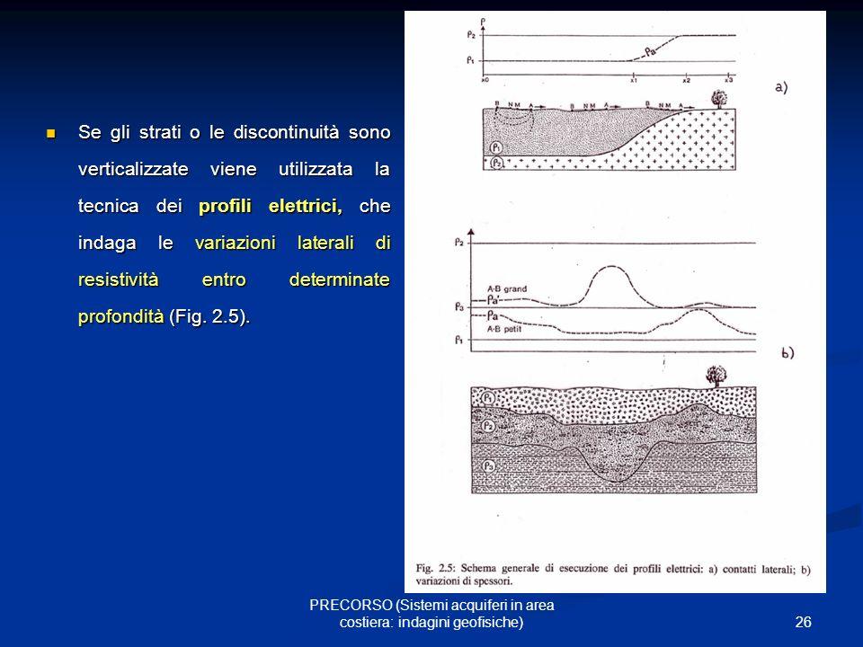 26 PRECORSO (Sistemi acquiferi in area costiera: indagini geofisiche) Se gli strati o le discontinuità sono verticalizzate viene utilizzata la tecnica