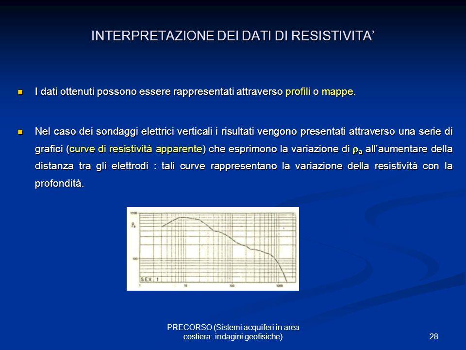 28 PRECORSO (Sistemi acquiferi in area costiera: indagini geofisiche) INTERPRETAZIONE DEI DATI DI RESISTIVITA I dati ottenuti possono essere rappresen