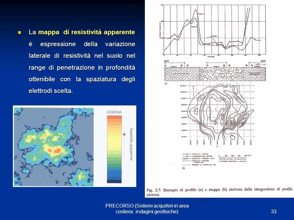 33 PRECORSO (Sistemi acquiferi in area costiera: indagini geofisiche) La mappa di resistività apparente è espressione della variazione laterale di res