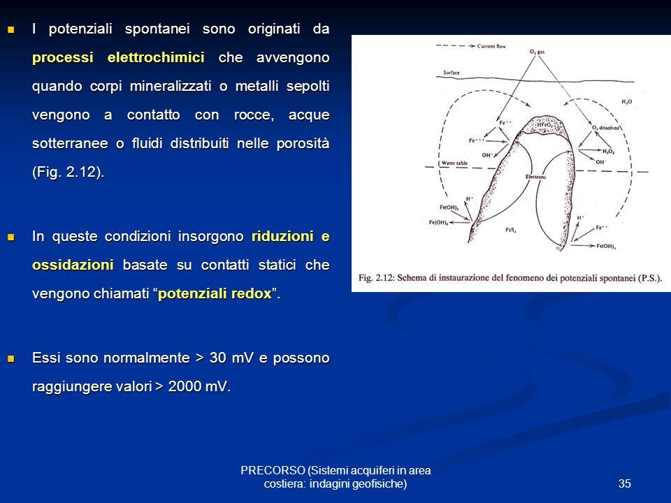 35 PRECORSO (Sistemi acquiferi in area costiera: indagini geofisiche) I potenziali spontanei sono originati da processi elettrochimici che avvengono q