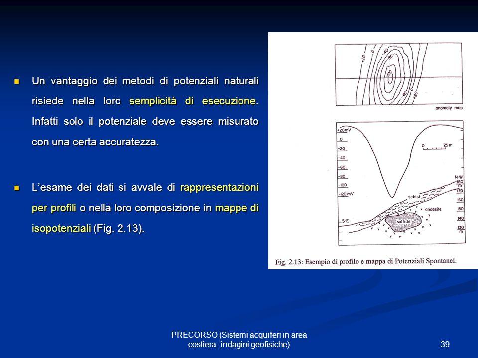 39 PRECORSO (Sistemi acquiferi in area costiera: indagini geofisiche) Un vantaggio dei metodi di potenziali naturali risiede nella loro semplicità di