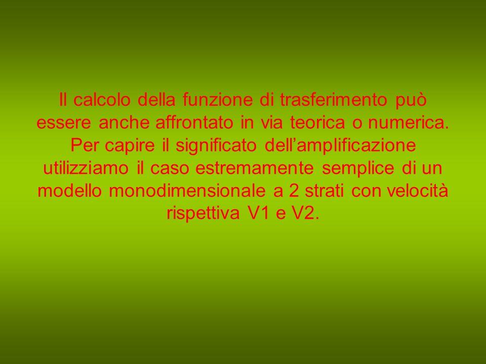 Il calcolo della funzione di trasferimento può essere anche affrontato in via teorica o numerica.