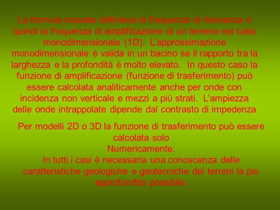 La formula ricavata definisce la frequenza di risonanza e quindi la frequenza di amplificazione di un terreno nel caso monodimensionale (1D).