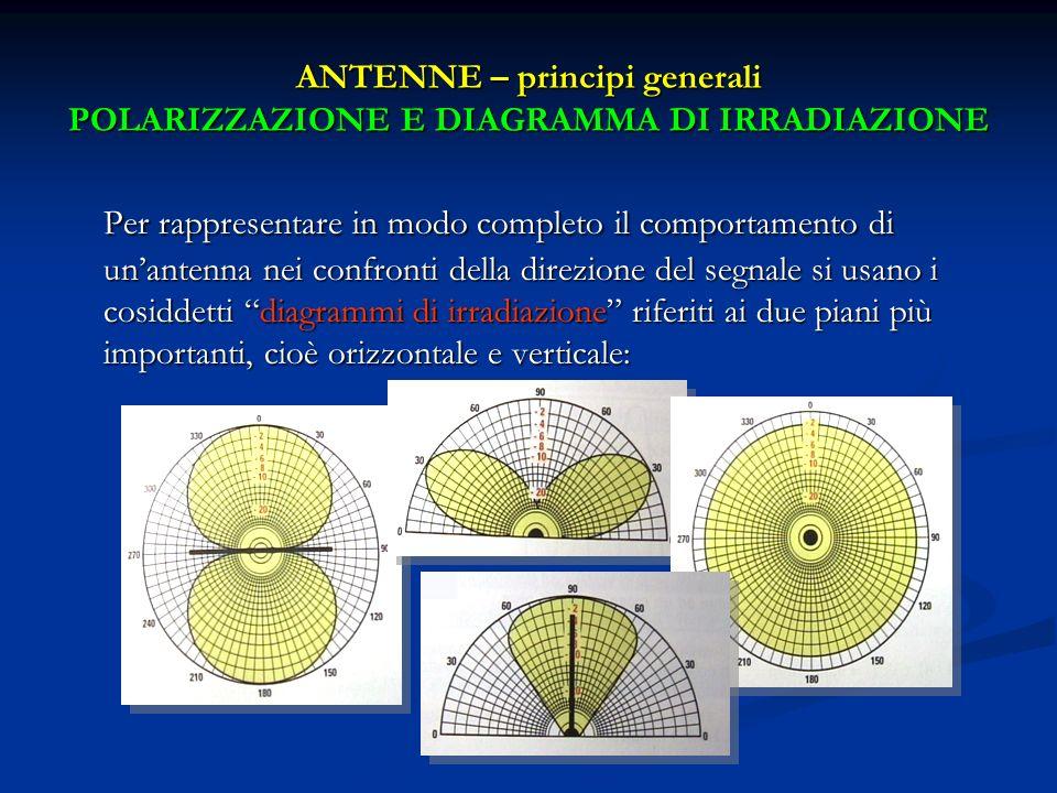 ANTENNE – principi generali POLARIZZAZIONE E DIAGRAMMA DI IRRADIAZIONE Per rappresentare in modo completo il comportamento di unantenna nei confronti