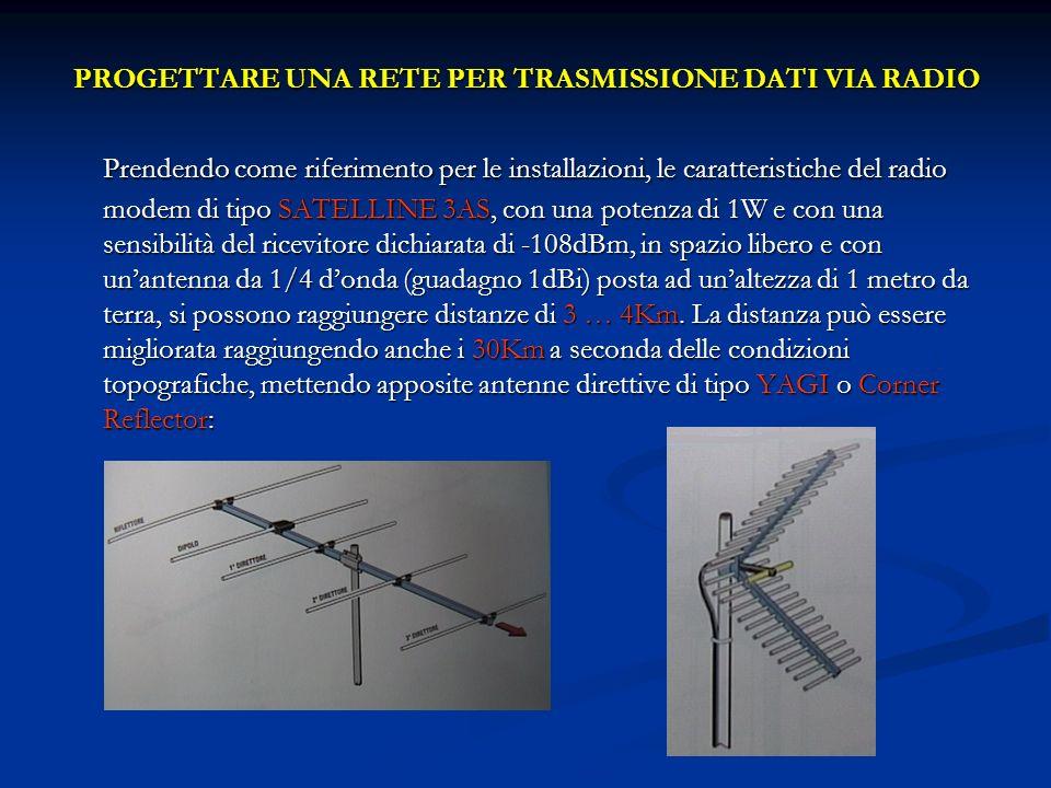 PROGETTARE UNA RETE PER TRASMISSIONE DATI VIA RADIO Prendendo come riferimento per le installazioni, le caratteristiche del radio modem di tipo SATELL