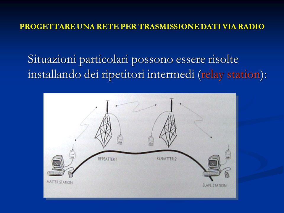 PROGETTARE UNA RETE PER TRASMISSIONE DATI VIA RADIO Situazioni particolari possono essere risolte installando dei ripetitori intermedi (relay station)