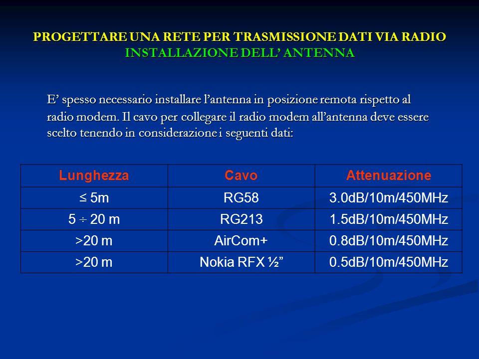 PROGETTARE UNA RETE PER TRASMISSIONE DATI VIA RADIO INSTALLAZIONE DELL ANTENNA E spesso necessario installare lantenna in posizione remota rispetto al