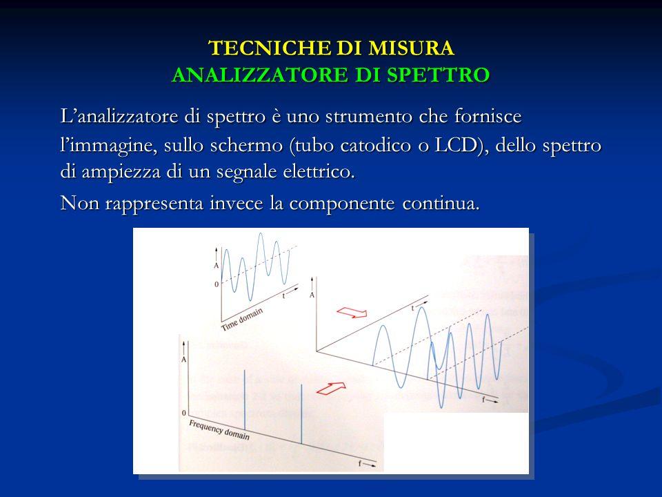 TECNICHE DI MISURA ANALIZZATORE DI SPETTRO Lanalizzatore di spettro è uno strumento che fornisce limmagine, sullo schermo (tubo catodico o LCD), dello