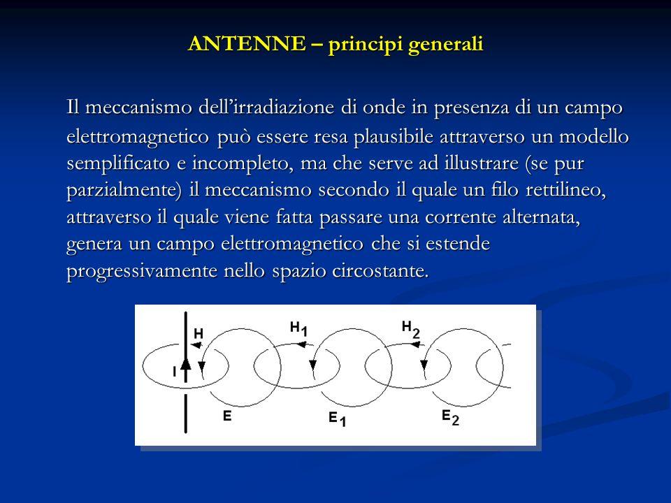 ANTENNE – principi generali Il meccanismo dellirradiazione di onde in presenza di un campo elettromagnetico può essere resa plausibile attraverso un m