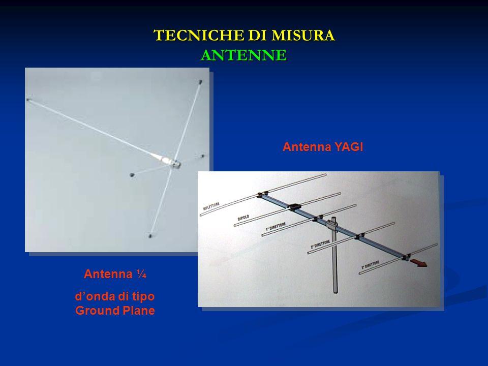 TECNICHE DI MISURA ANTENNE Antenna ¼ donda di tipo Ground Plane Antenna YAGI