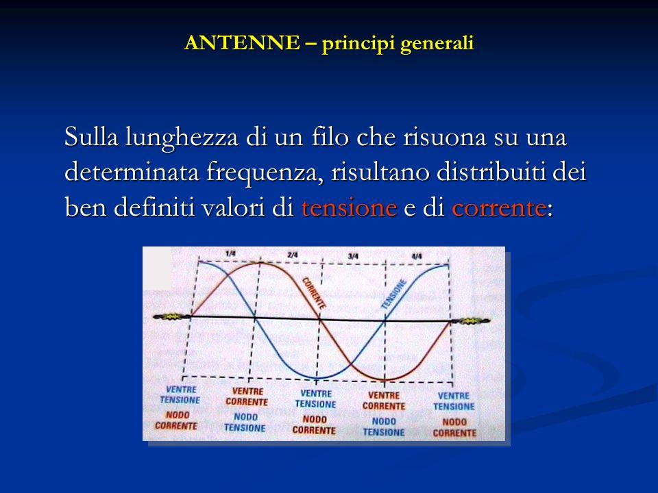 Sulla lunghezza di un filo che risuona su una determinata frequenza, risultano distribuiti dei ben definiti valori di tensione e di corrente: ANTENNE