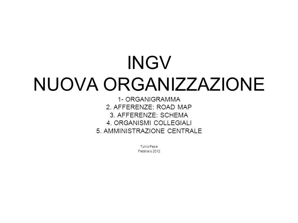 INGV NUOVA ORGANIZZAZIONE 1- ORGANIGRAMMA 2. AFFERENZE: ROAD MAP 3. AFFERENZE: SCHEMA 4. ORGANISMI COLLEGIALI 5. AMMINISTRAZIONE CENTRALE Tullio Pepe